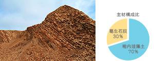 宗谷丘陵増幌地区で 採掘されます。