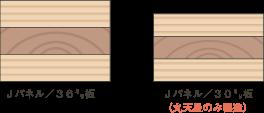 Jパネル36mmとJパネル30mmの比較図