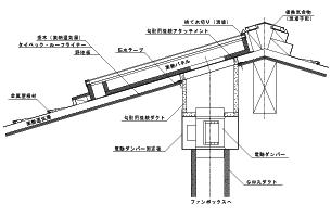 屋根納まり図CADデータ