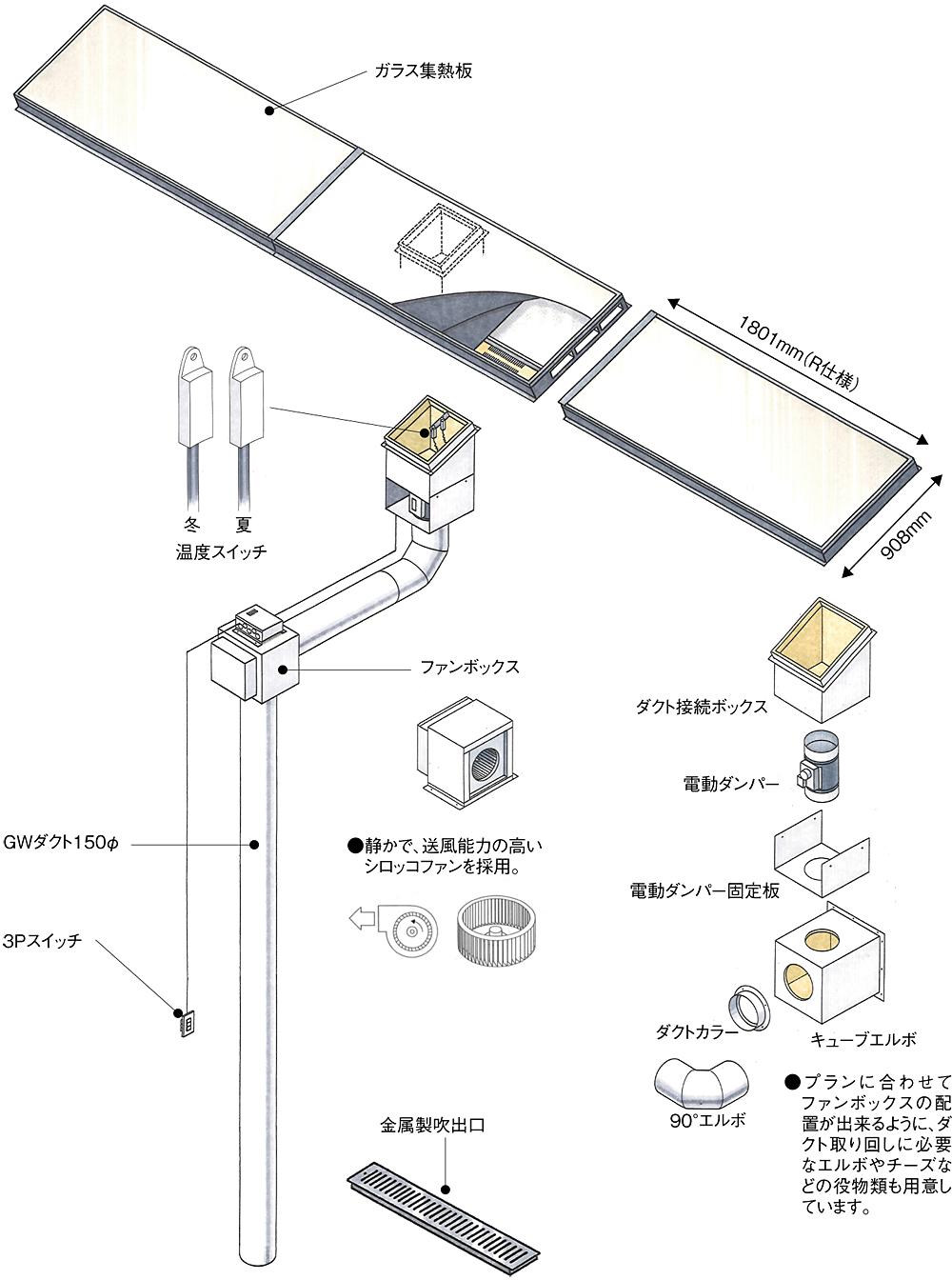 びおソーラー部品図