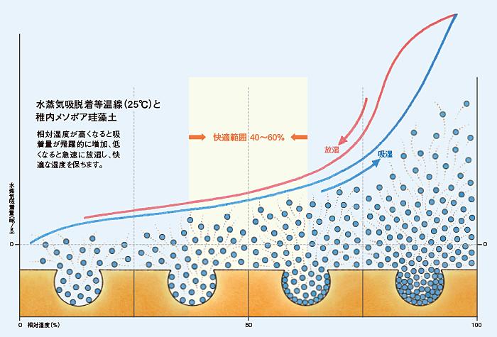 m_graph