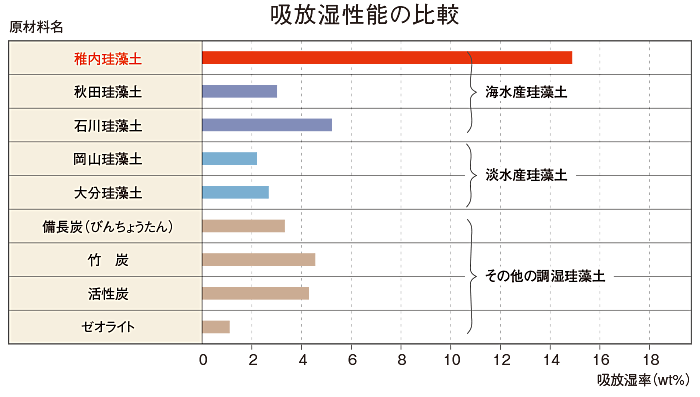 m_graph2